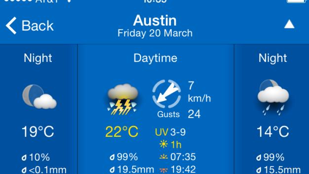 forecast friday